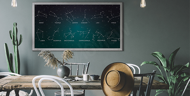 Astrological dining room poster