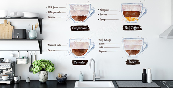 Coffee and its types sticker