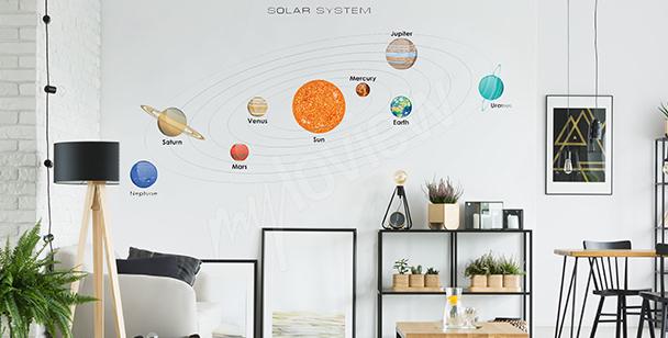 Planet orbit sticker
