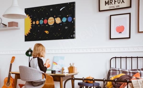 Planets in the Solar System canvas print